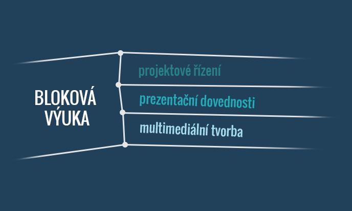 Bloková výuka: prezentace, multimediální tvorba a základy projektového řízení